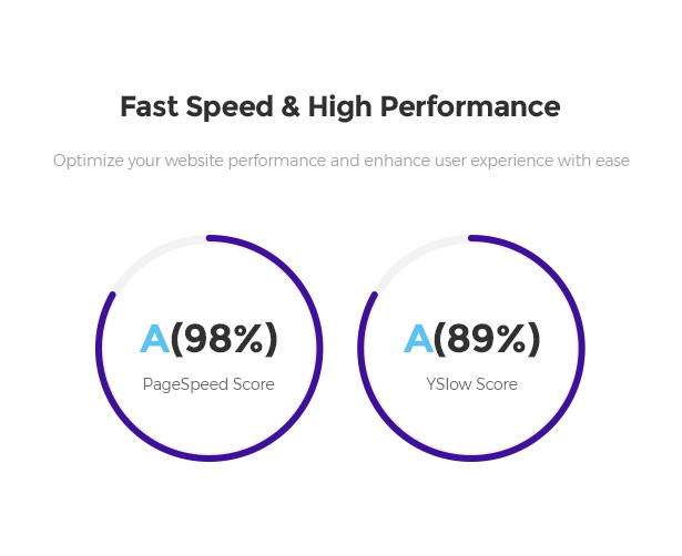 High Speed Optimized Startor Startup Business WordPress Theme